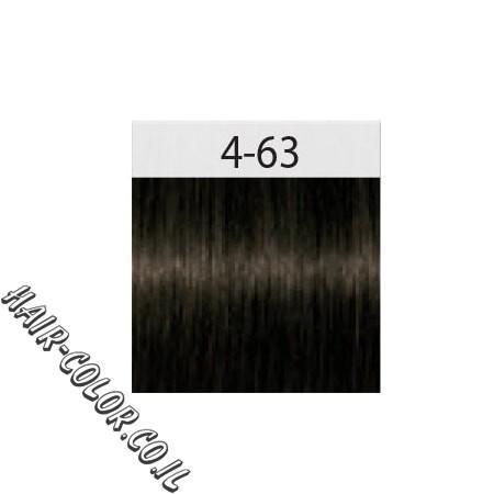 צבע לשיער חום שוקולד מנטרל אדום 4-63 שוורצקוף